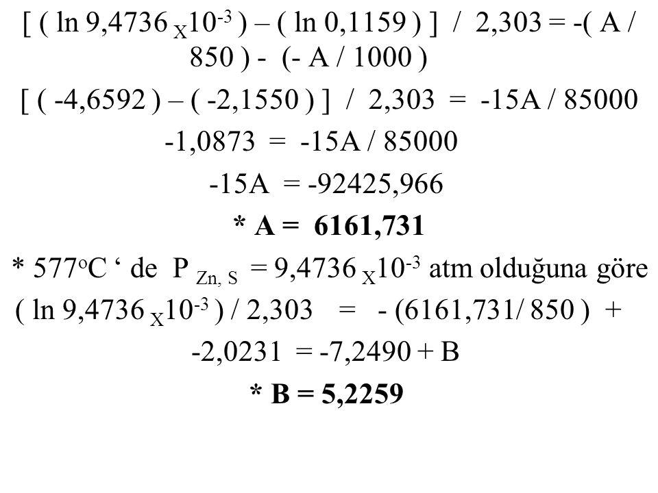 [ ( ln 9,4736 X10-3 ) – ( ln 0,1159 ) ] / 2,303 = -( A / 850 ) - (- A / 1000 ) [ ( -4,6592 ) – ( -2,1550 ) ] / 2,303 = -15A / 85000 -1,0873 = -15A / 85000 -15A = -92425,966 * A = 6161,731 * 577oC ' de P Zn, S = 9,4736 X10-3 atm olduğuna göre ( ln 9,4736 X10-3 ) / 2,303 = - (6161,731/ 850 ) + -2,0231 = -7,2490 + B * B = 5,2259